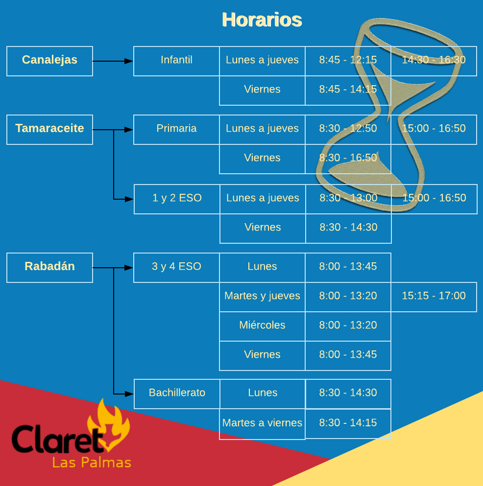 visual Horario